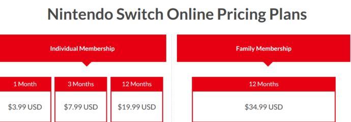 Nintendo Switch Nedir?