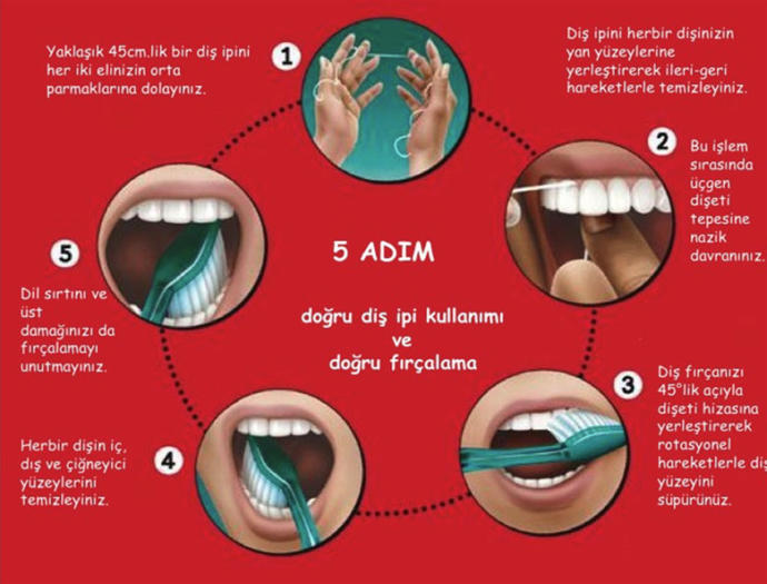 5 madde ile doğru diş fırçalamak ve diş ipi kullanmak