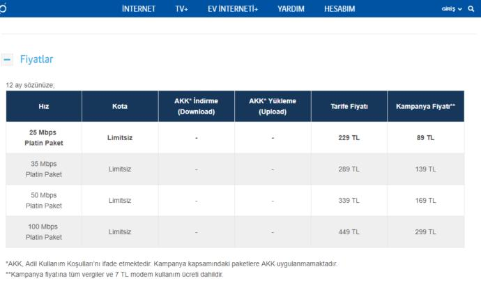 TurkcellSuperonline Fiyat Listesi