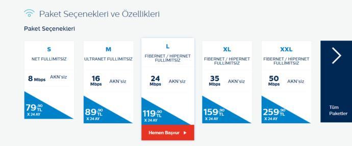 Türk Telekom Fiyat Listesi
