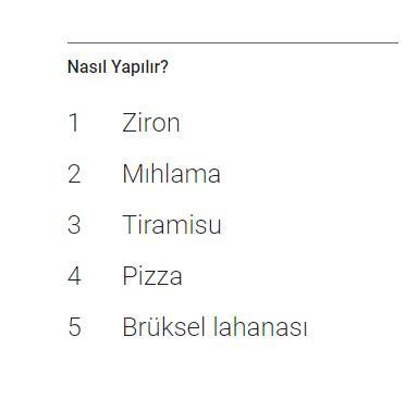 Türkiye Arama Trendleri (Nasıl yapılır?)