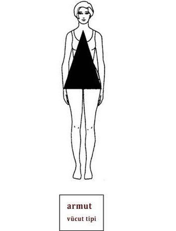 Armut vücut tipine göre (basenler geniş, üst bölge dar)