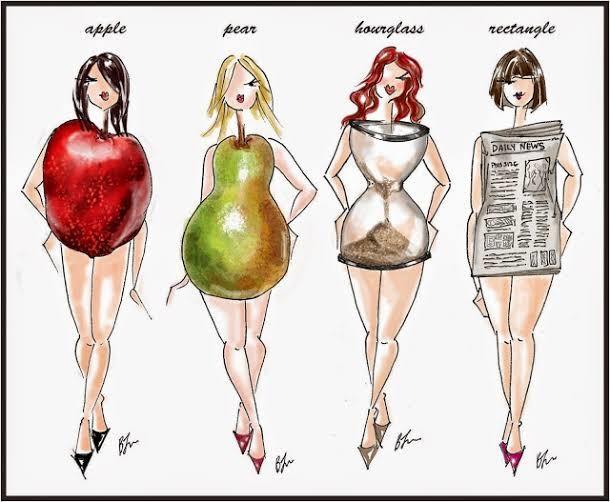 Oval (elma) vücut tipine göre (büyük göğüsler , yuvarlak alt bölge, dar kalça ve ince düzgün bacaklar )