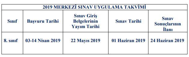 2019 Merkezi Sınav Uygulama Takvimi