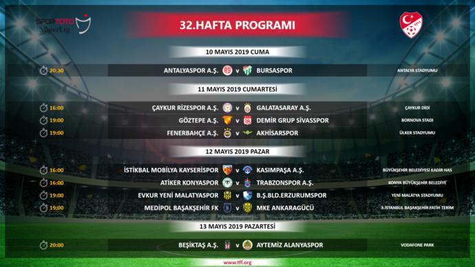Spor Toto Süper Lig'de 32. ve 33. Haftaların Maç Programı Açıklandı
