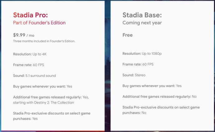 Google Stadia Founder's Edition Ön Siparişe Açıldı!