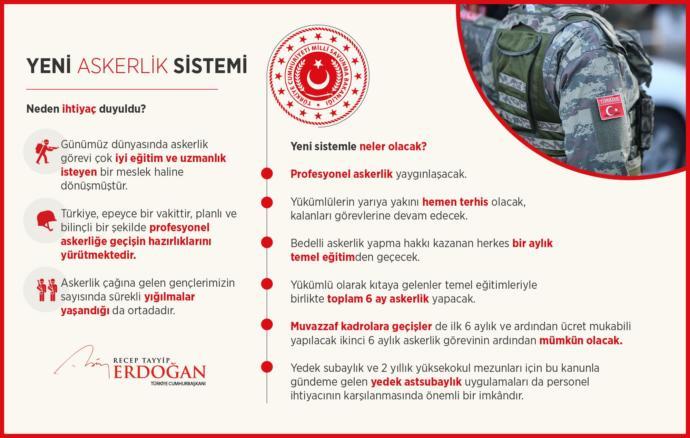 Erdoğan: Yeni Askerlik Sistemi Düzenlemesinin Ülkemize Hayırlı Olmasını Diliyorum
