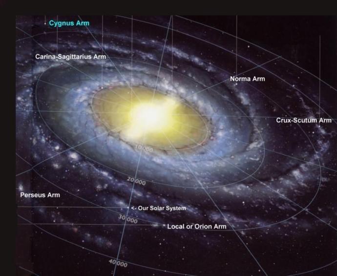 Dünyamız ve Evrendeki Küçüklüğümüzü Ortaya Çıkarıyoruz!