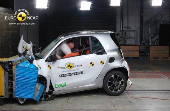 Euro Ncap testlerinden en yüksek puan alan arabalardan biri 2018 Smart for two