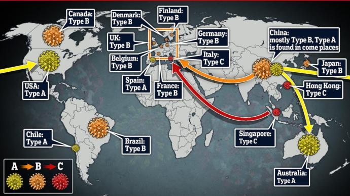 SARS-CoV-2 VUI 202012/01 Virüsü Nedir, Dünyayı Nasıl Etkileyecek?