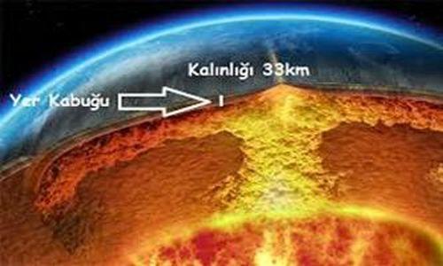 Yer kabuğunu tarif eden görsel