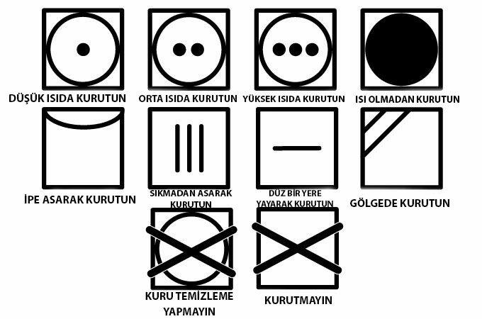 Kurutma sembolleri ve anlamları
