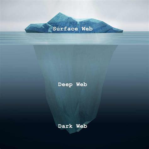Deepweb ve Darkweb Nedir?