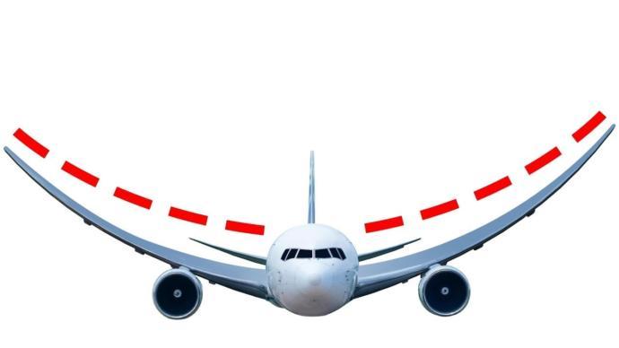 Göklerin Metal Kuşları Uçaklar Hakkında En Çok Merak Edilen Sorular Ve Cevapları