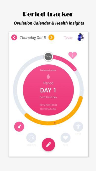 iOS ve Android İçin, Ücretsiz Sağlık ve Aktivite Aplikasyonları