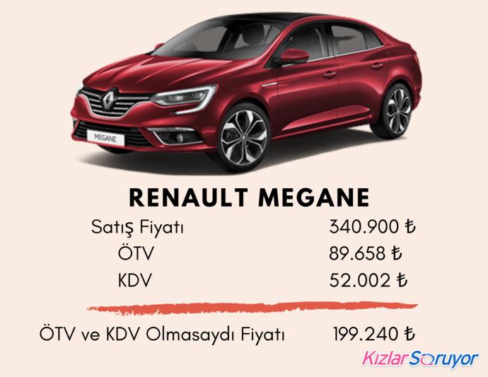 Türkiyede En Çok Satılan Arabalarda ÖTV ve KDV Olmasaydı Ne Kadara Satılırdı?
