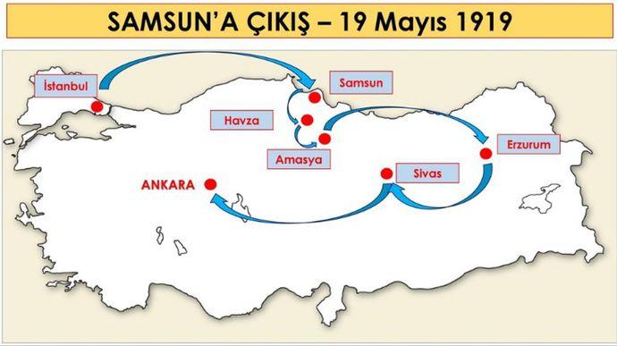 Mustafa Kemal Atatürkün yol haritası