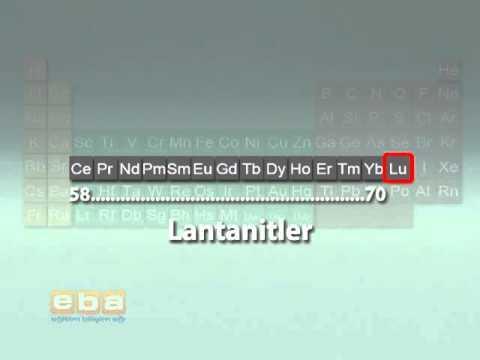 Burcuna Göre, Hangi Kimyasal Elementler Seni Anlatıyor?