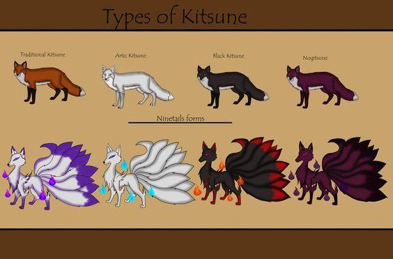 Kitsune türleri