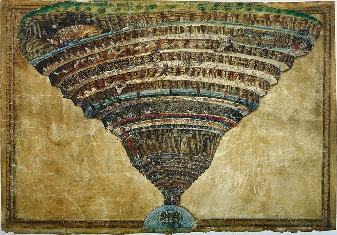 Chart of Hell / Botticelli