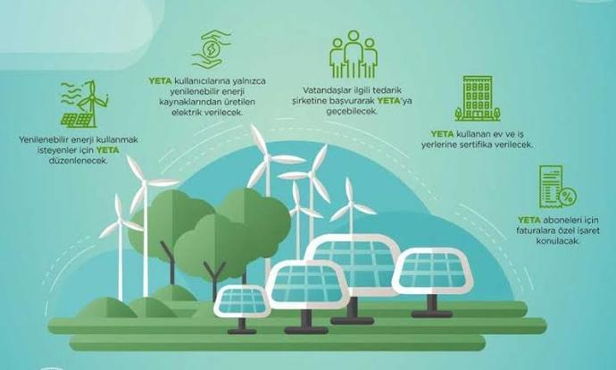 21 Haziranda yeşil elektrik piyasası açıldı.