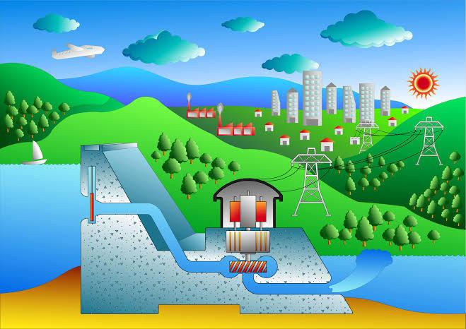 Hidro Elektrik Santral