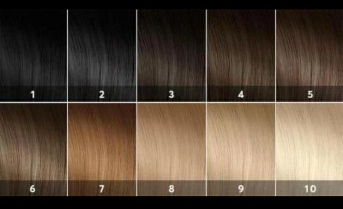 İstediğiniz Saç Rengini Elde Edebilmeniz İçin Bilmeniz Gerekenleri Açıklıyorum!