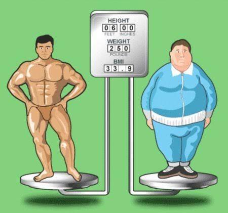 vücut ağırlığı