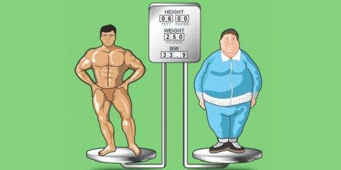Boyunuz ve kilonuz orantılı mı?
