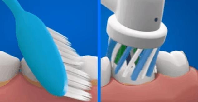 Diş temizliğinde etkin rol oynayan şarjlı diş fırçalarından sizce hangisini almalıyım?