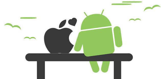 Kullandığınız mobil işletim sistemi nedir?