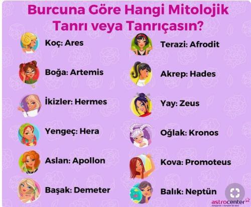 Burcuna göre hangi mitolojik tanrı veya tanrıçasın?