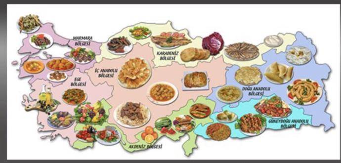 Türkiye'nin en beğendiğiniz mutfağı hangi ile/ bölgeye ait?