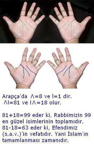 Avucunuzda ne var hiç baktınız mı? Allâh'ın isimlerini okuyanınız var mı?