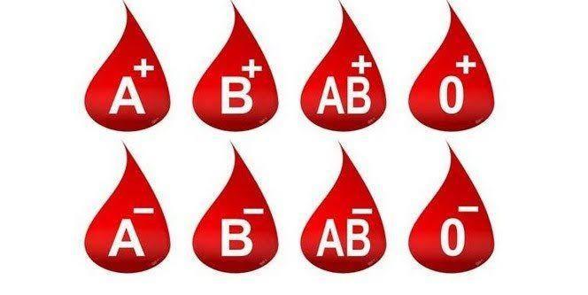 Kan grubunuz nedir?