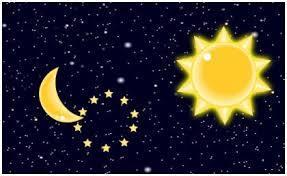 Ay mı daha güzel yoksa güneş mi?