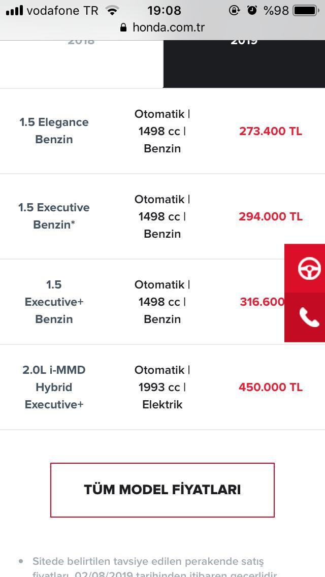 Türkiye fiyatı