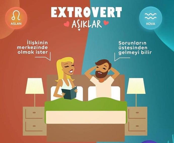 Senin Burcun introvert mi yoksa extrovert misin?