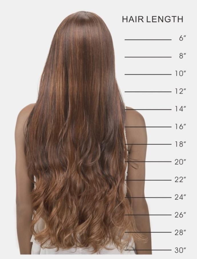 Saçların nasıl?