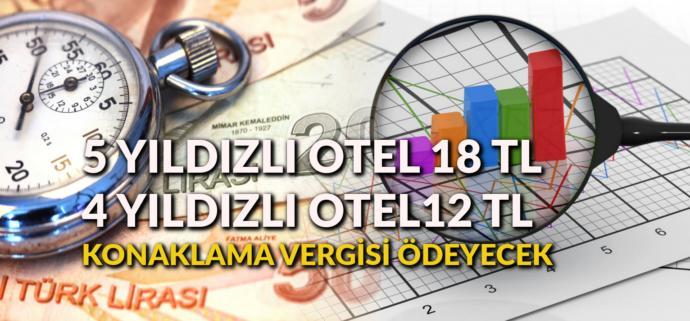 Otelde konaklama vergisi tatilciden mi yoksa işletmecilerden mi alınmalı?