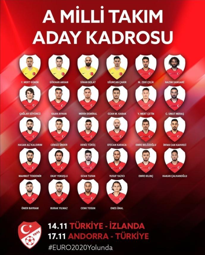 A Milli Takımımızın İzlanda ve Andorra maçının aday kadrosunu nasıl buldunuz?