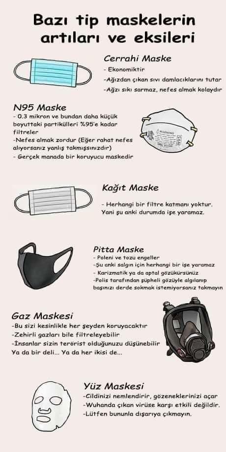 Covid-19 dan korunmak için hangi tür maske takıyorsunuz (ANKET)?