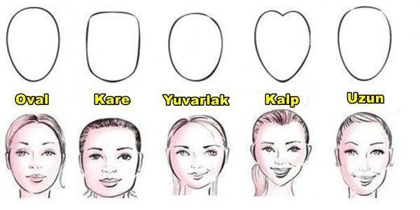 Yüzünüzün Hangi Şekil Olduğunu Biliyor Musunuz?
