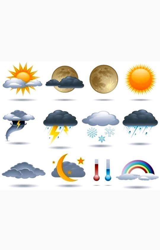 En sevdiğin hava durumu nedir?