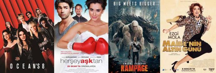 Yerli filmler mi yabancı filmler mi daha güzel?