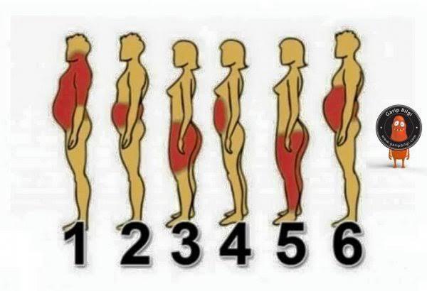 Hangi bölgenizden daha çok kilo alıyorsunuz?