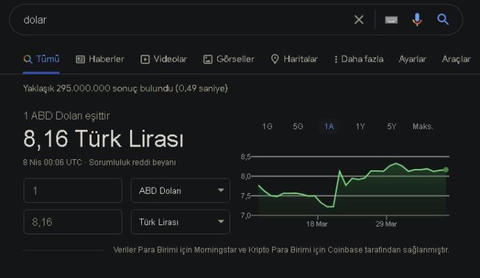 Googleda gösterilen USD ile Binance üzerinde gösterilen USD neden farklı?