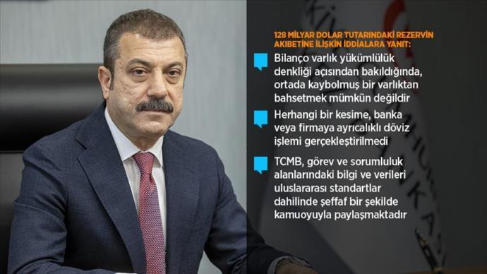 TCMB Başkanı Kavcıoğlu 128 milyar dolar için açıklama yaptı. Ne düşünüyorsunuz?