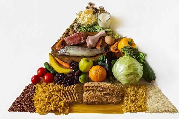 Besin piramitine göre uygun miktarda beslenmeye dikkat ediyor musunuz?