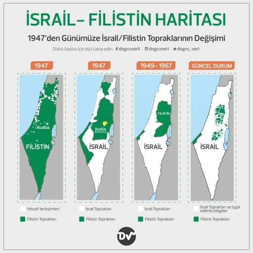 Filistinden de 3-5 milyon mülteci gelirse? Ne düşünüyorsunuz?
